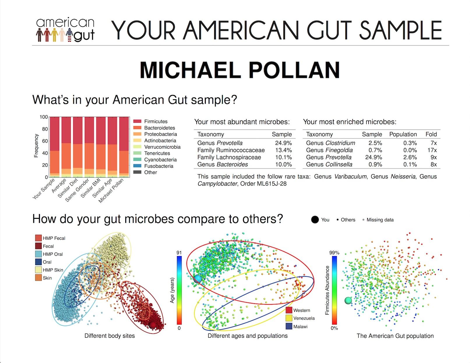 glucotrim avis expert, avis traitement, prix et essai gratuit - Remède proteine sachet pour maigrir