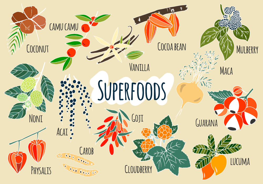 superfood antioxydants